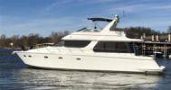 Стоимость яхты Another Sales Call - CARVER