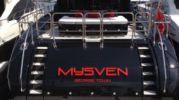 Лучшая цена на MYSVEN - LEOPARD 2007