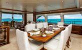 """Buy a yacht JAZZ - BENETTI 100' 0"""""""
