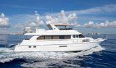 Лучшие предложения покупки яхты Getaway - HATTERAS