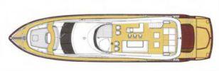 Лучшие предложения покупки яхты ANNABEL - SUNSEEKER