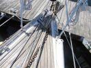 Купить яхту ASTRID в Atlantic Yacht and Ship