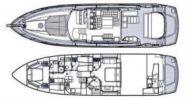 Стоимость яхты JIMBO 74 - SUNSEEKER