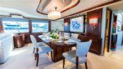 Стоимость яхты FRIENDLY CONFINES - WESTPORT