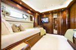 Стоимость яхты LIBERTAS - CRN