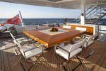 Купить яхту Quantum of Solace в Atlantic Yacht and Ship