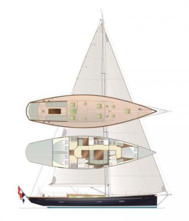 Продажа яхты PC 55