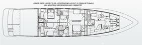 best yacht sales deals Intermission - BURGER