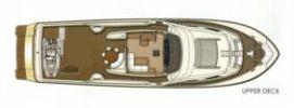 Стоимость яхты Yansika - CUSTOM LINE 2009