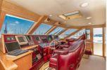 Стоимость яхты Dun Diggin - NORDLUND