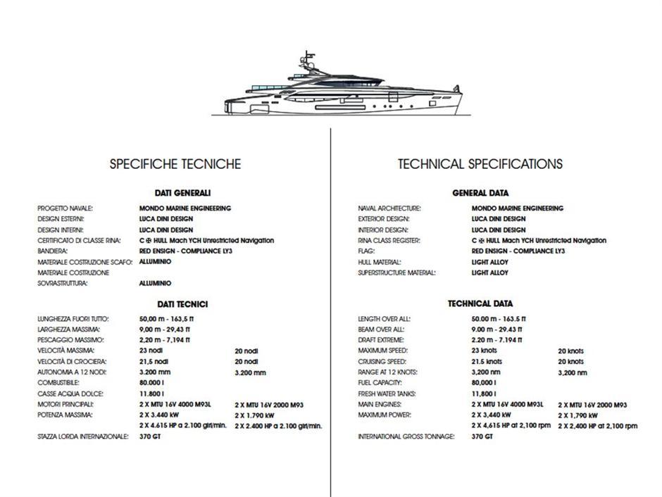 M50 GTO - Mondo Marine - Buy and sell boats - Atlantic Yacht