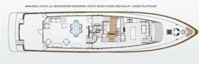 Intermission - BURGER Motor yacht
