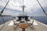 Стоимость яхты NOSTROMO - PENDENNIS